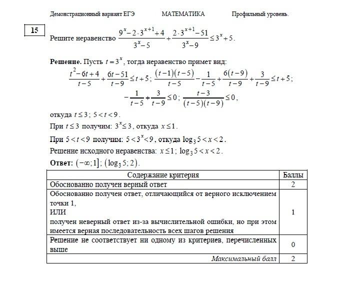 Решение 7 задания егэ по математике 2016 профильный уровень