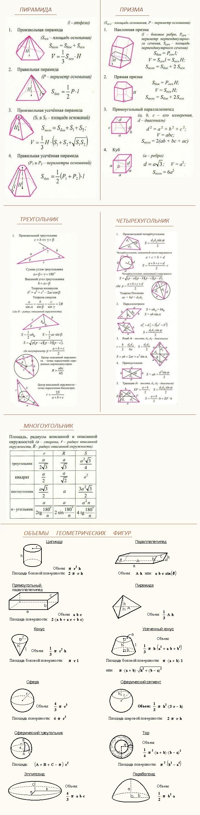 Формулы по геометрии за 5 класс